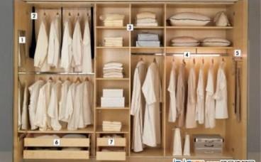 如何判断定制衣柜质量好坏?