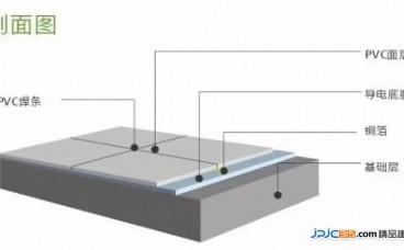 防静电地板怎么铺?应该注意什么?