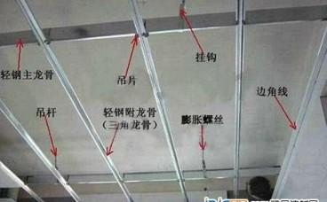 集成吊顶的轻钢龙骨是厚的好还是薄的好?