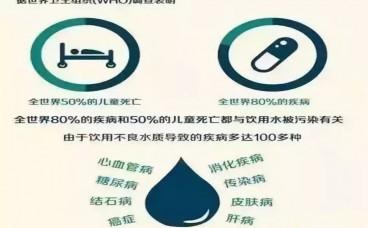 为什么要装家用净水器?七个理由够不够?