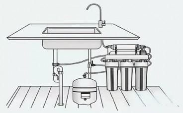 家用净水器选用自吸泵还是增压泵