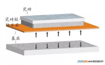 防水层上瓷砖脱落原因有很多,不一定都是瓷砖的错!