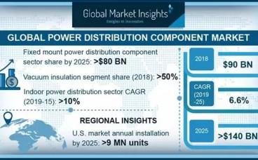 分析|2024年粉末涂料市场将超过165亿美元